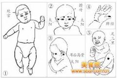 学会这些按摩手法可以防止宝宝日常的感冒