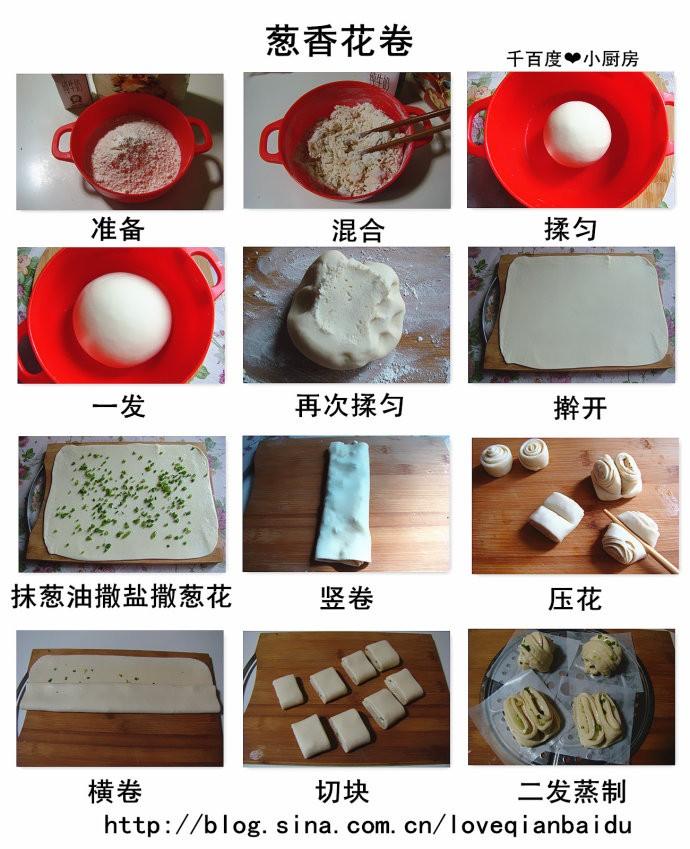 葱香&椒盐花卷