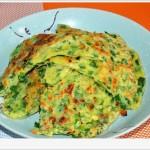 韭菜鸡蛋煎面饼(早餐食谱大全及做法)