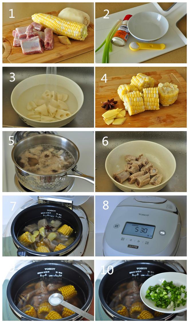 压力电饭煲莲藕玉米排骨汤